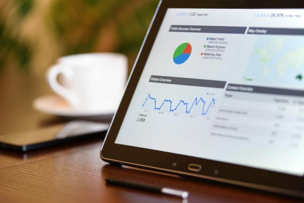 Een grafiek van directe-, zoek- en advertentieverkeer op de website