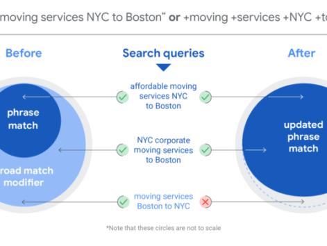Google Ads verwijdert Broad Match Modifier (BMM) keywords matchtype
